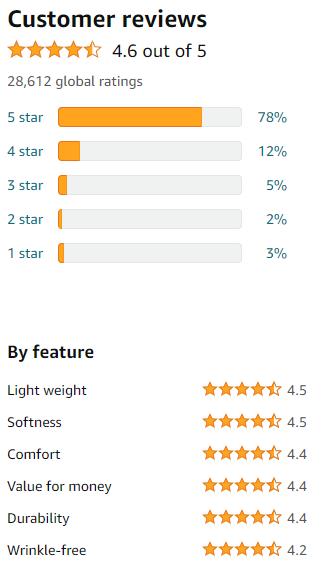 full-size fleece sheet set reviews