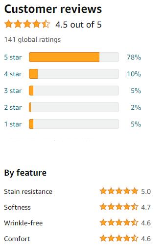 king size sheets reviews